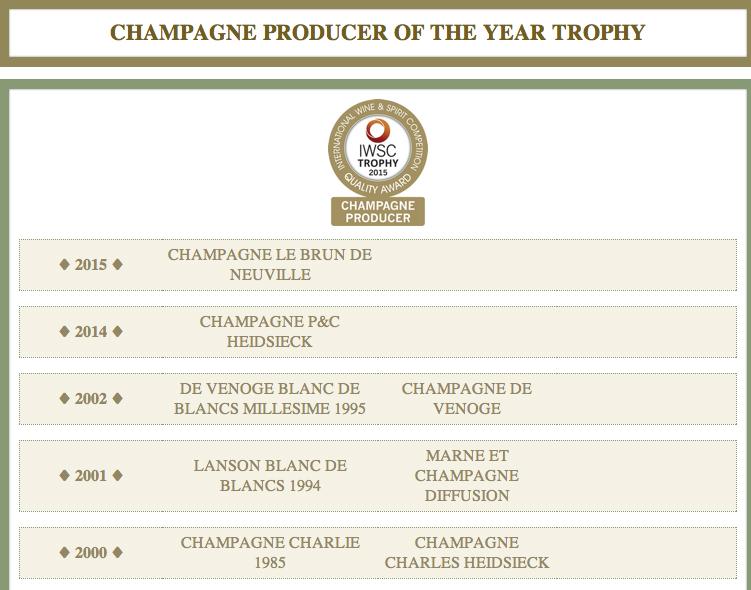 Höchste Auszeichnung für Champagne Le Brun de Neuville – wir sind sehr stolz, ihn bei uns im Wein-Musketier Stuttgart für Sie im Sortiment